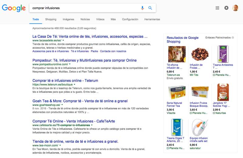 Posicionar anuncios en Google