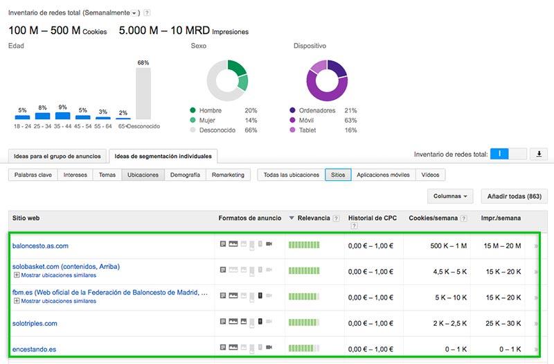 Resultados Display páginas externas google