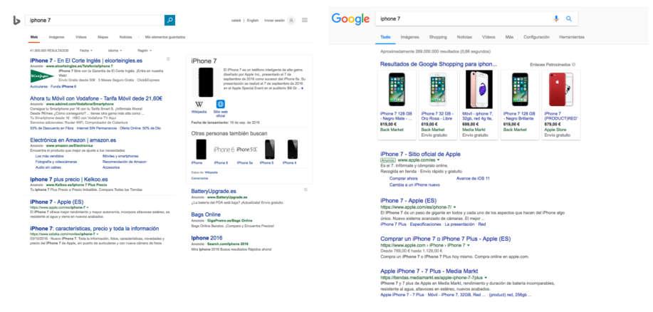 resultados busquedas google y bing