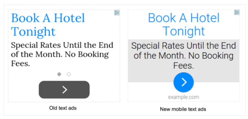 anuncios google adsense