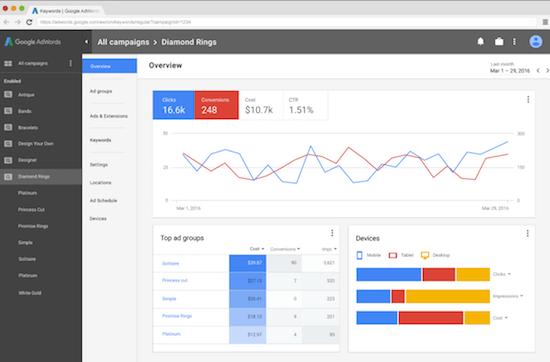 nueva version google adwords experience